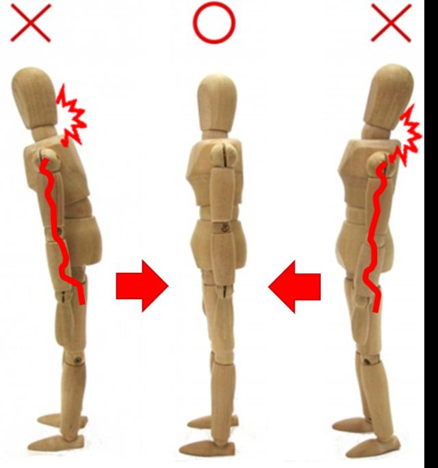 頚部の痛み、上肢のしびれ